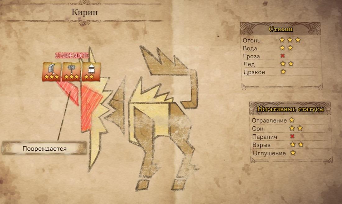 лошадь зевса